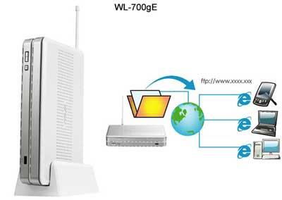 Routeur bittorrent wifi avec disque dur int gr chez asus for Disque dur miroir