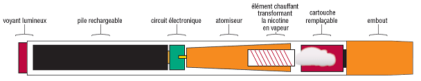 Schema-cigarette-electronique