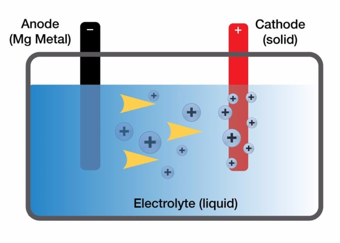 toyota-magnesium-battery-1