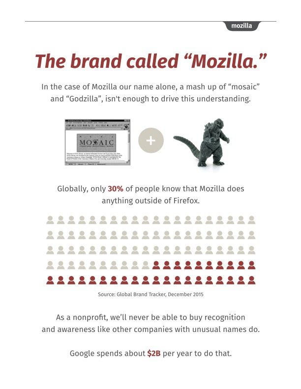 mozilla-explication