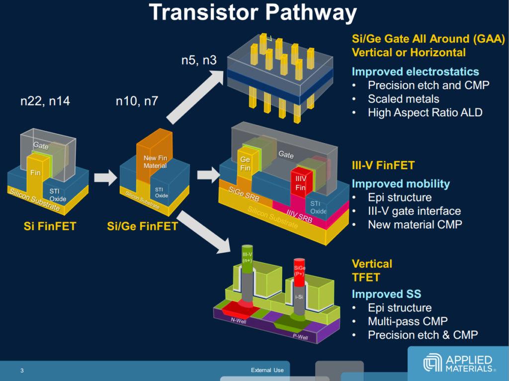 transistor-topologies-amat
