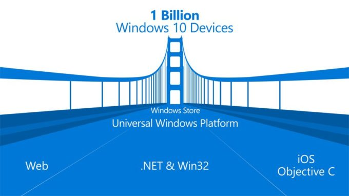windows-universal-plateform-new-bridges