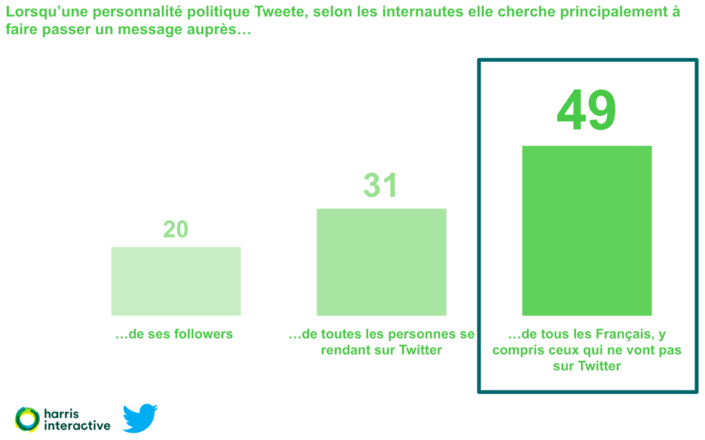 twitterpolitique_1_0