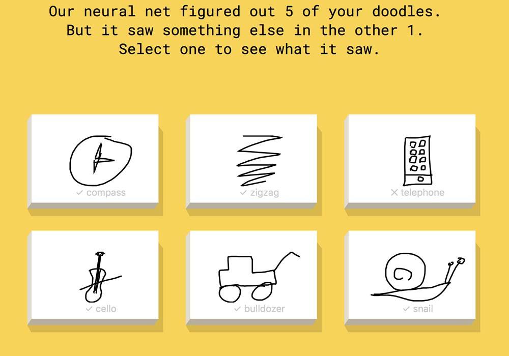 Faites deviner vos dessins l 39 ia de google tech - Dessiner un violon ...