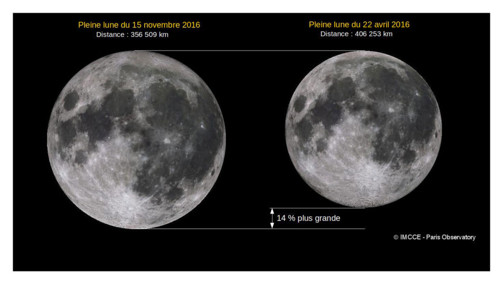 superlune_comparaison