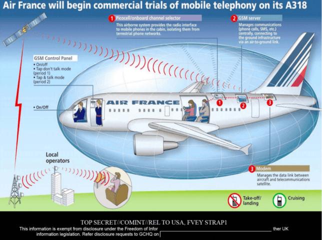 Les appels téléphoniques dans les avions d'Air France écoutés par la NSA