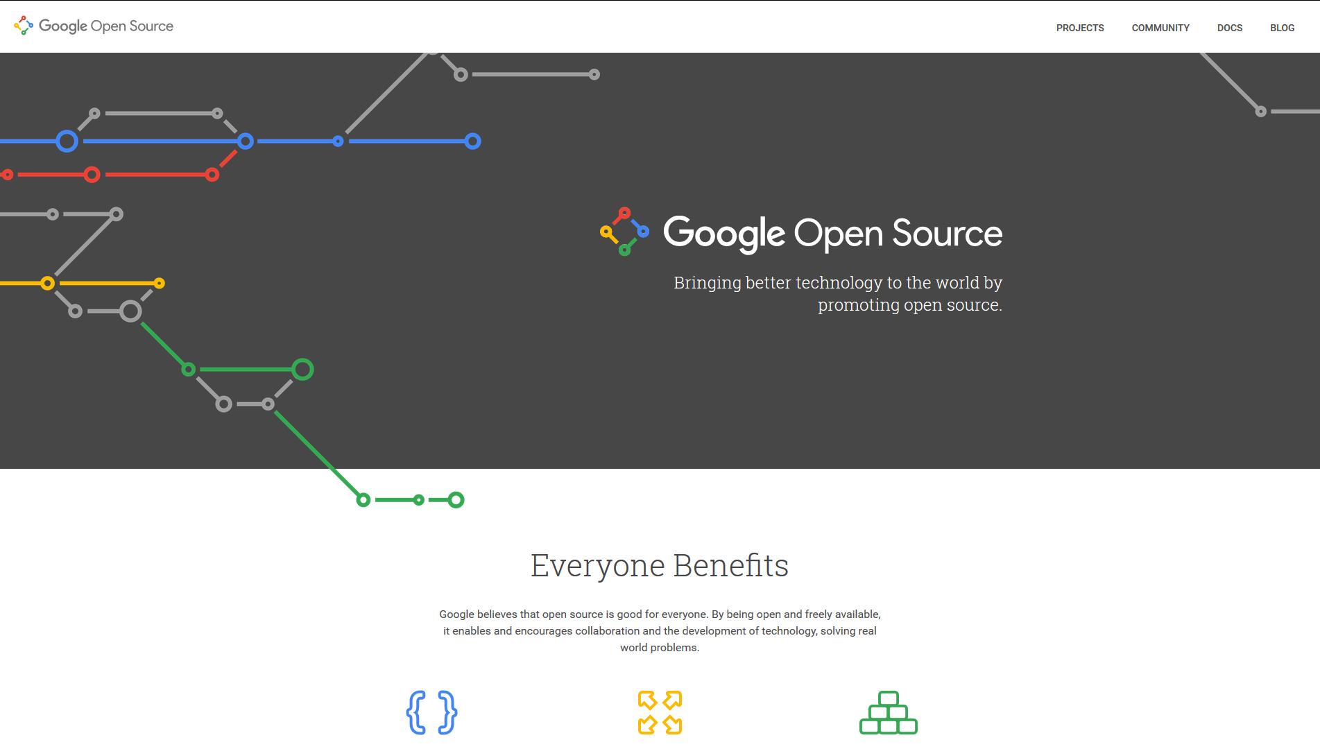 mise en relation Open source voûte de destin de verre pas Matchmaking