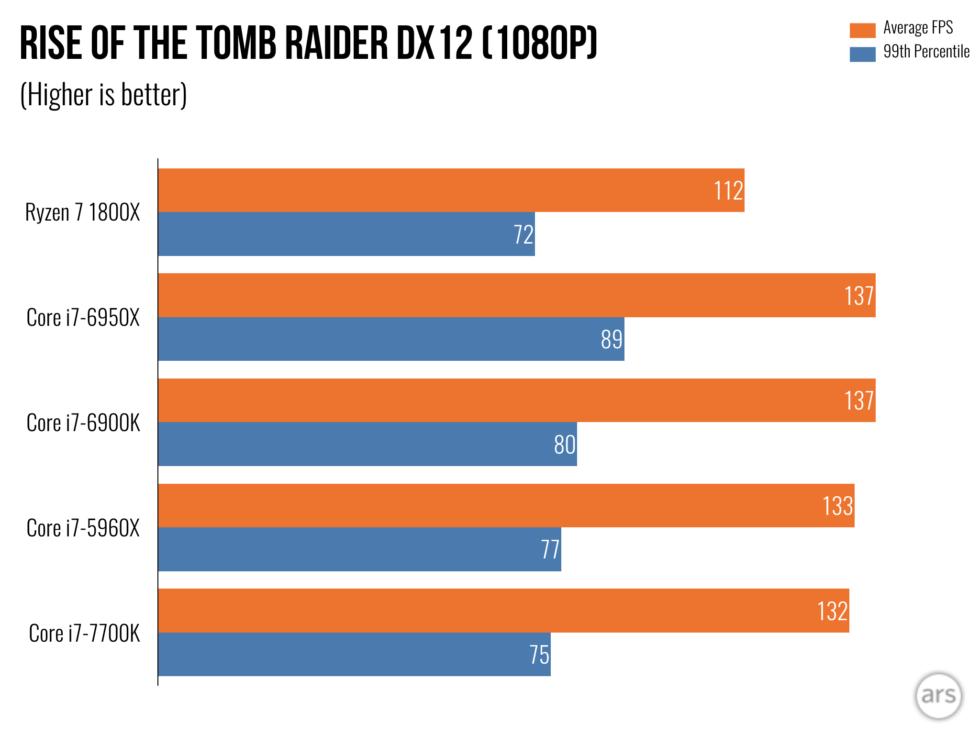 AMD Ryzen 7 Unknown-5