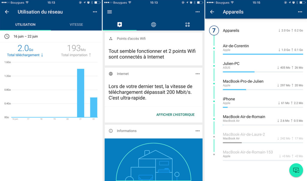 Test De Google Wifi  Quand Mountain View Invente Le Routeur WiFi