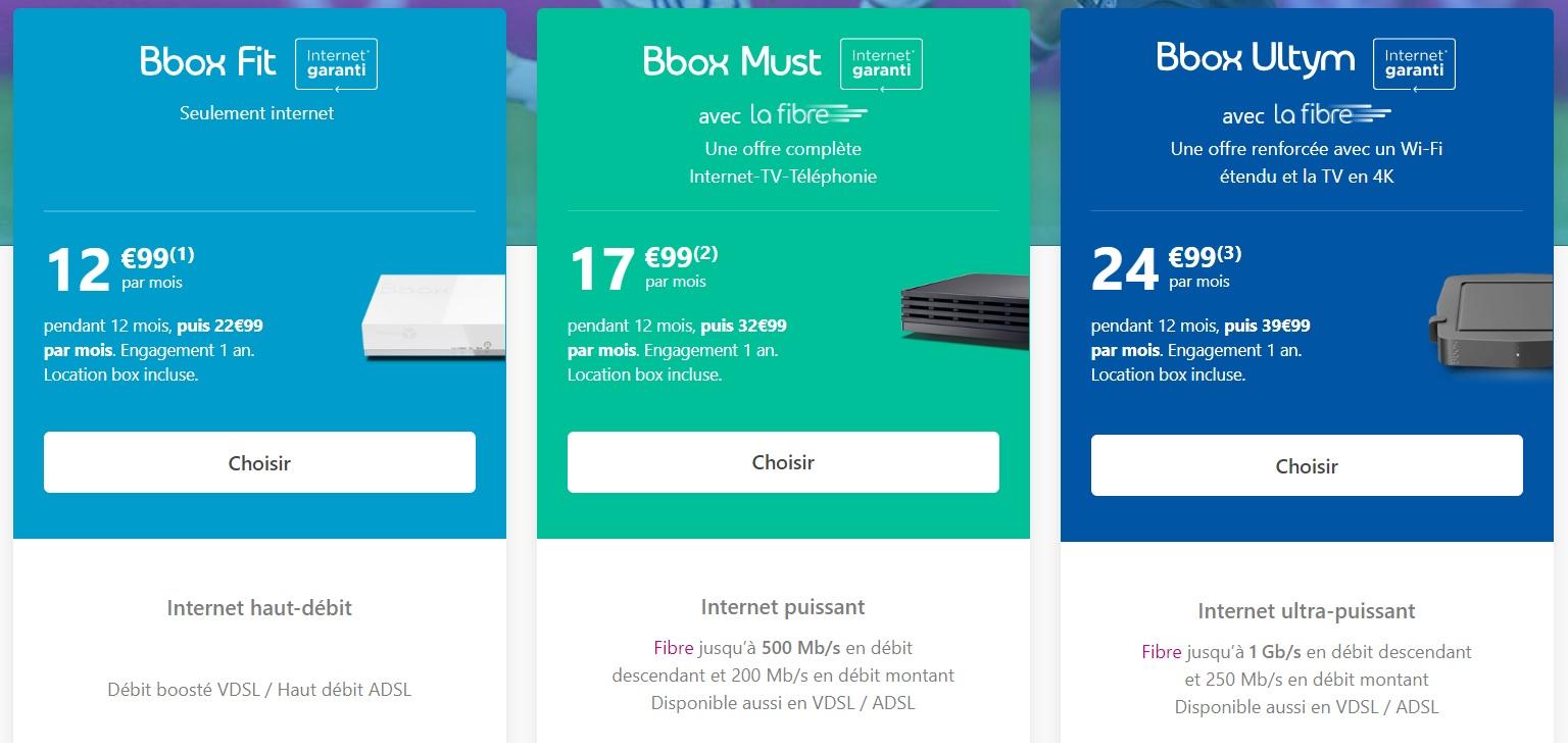 500733fada73d6 La Bbox Fit est la box la plus abordable de l opérateur. Elle est proposée  à 12,99 euros par mois pendant un an avec engagement, puis 22,99 euros par  mois.