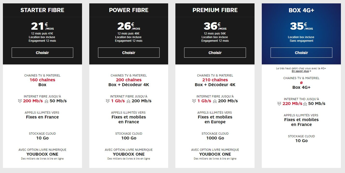 La première offre avec le pack Starter fibre est à 21 euros par mois avec  engagement de 12 mois, puis 41 euros par mois. Elle permet d accéder à un  débit ... eed8c08812c