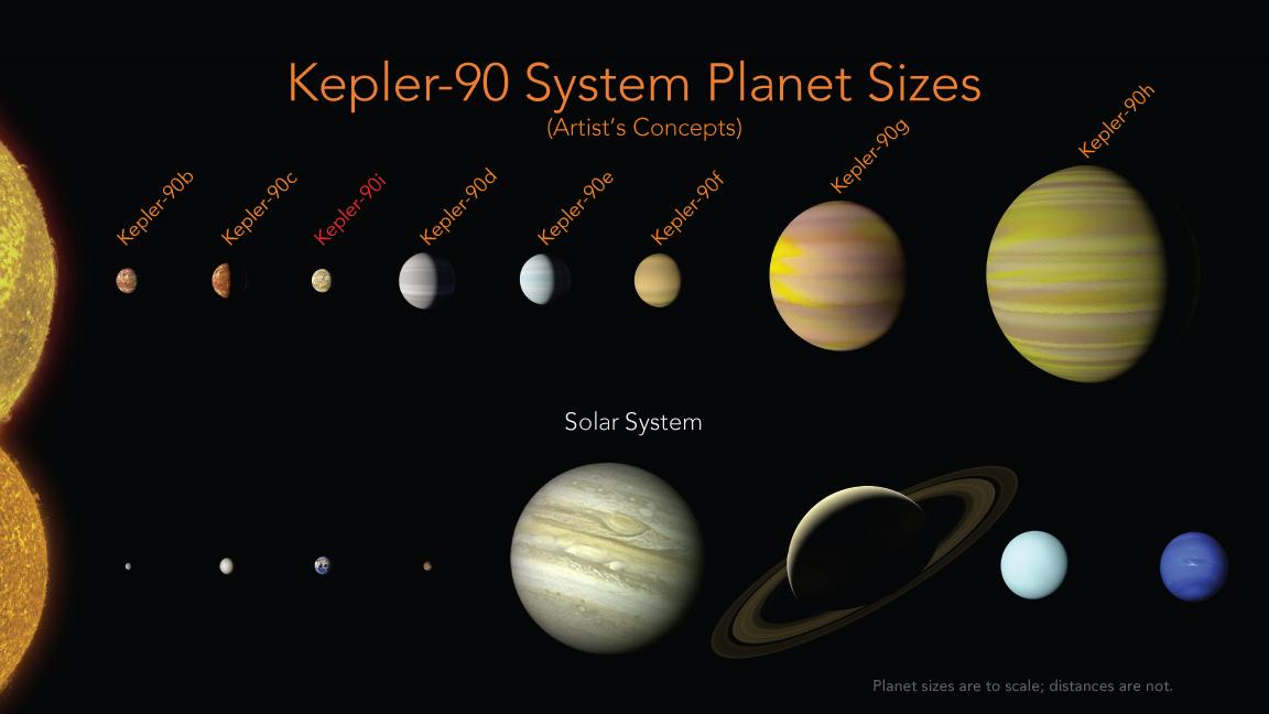 Une exoplanète découverte grâce à Google — Espace