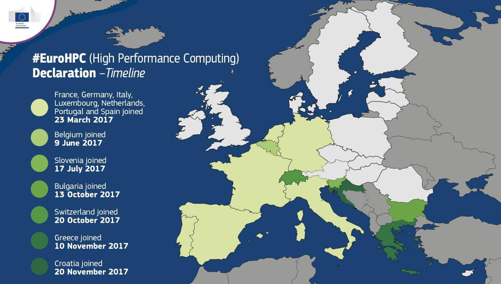 Bruxelles propose d'investir un milliard d'euros dans des superordinateurs européens