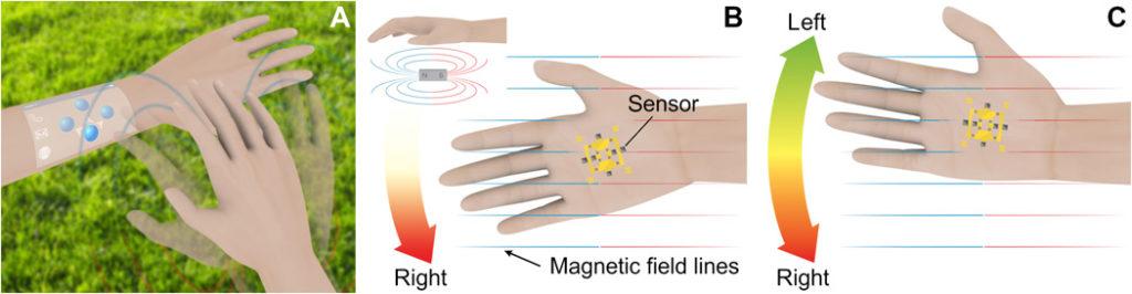 E-skin : et si une peau électronique remplaçait les gants de réalité virtuelle ? dans News Techno e-skin-1024x266