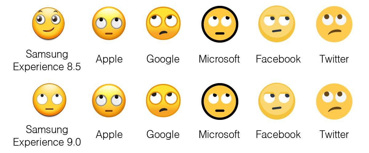 Samsung avait les pires emojis avec android oreo sur - Dessin avec emoticone ...