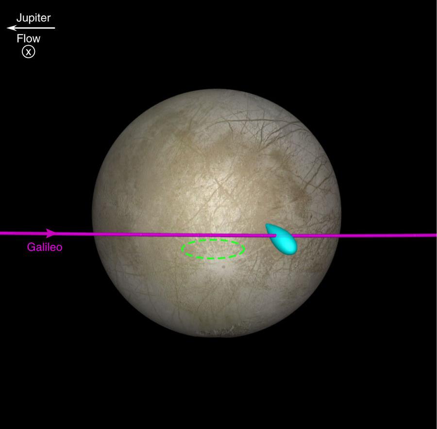 nasa galileo orbit map - 620×532