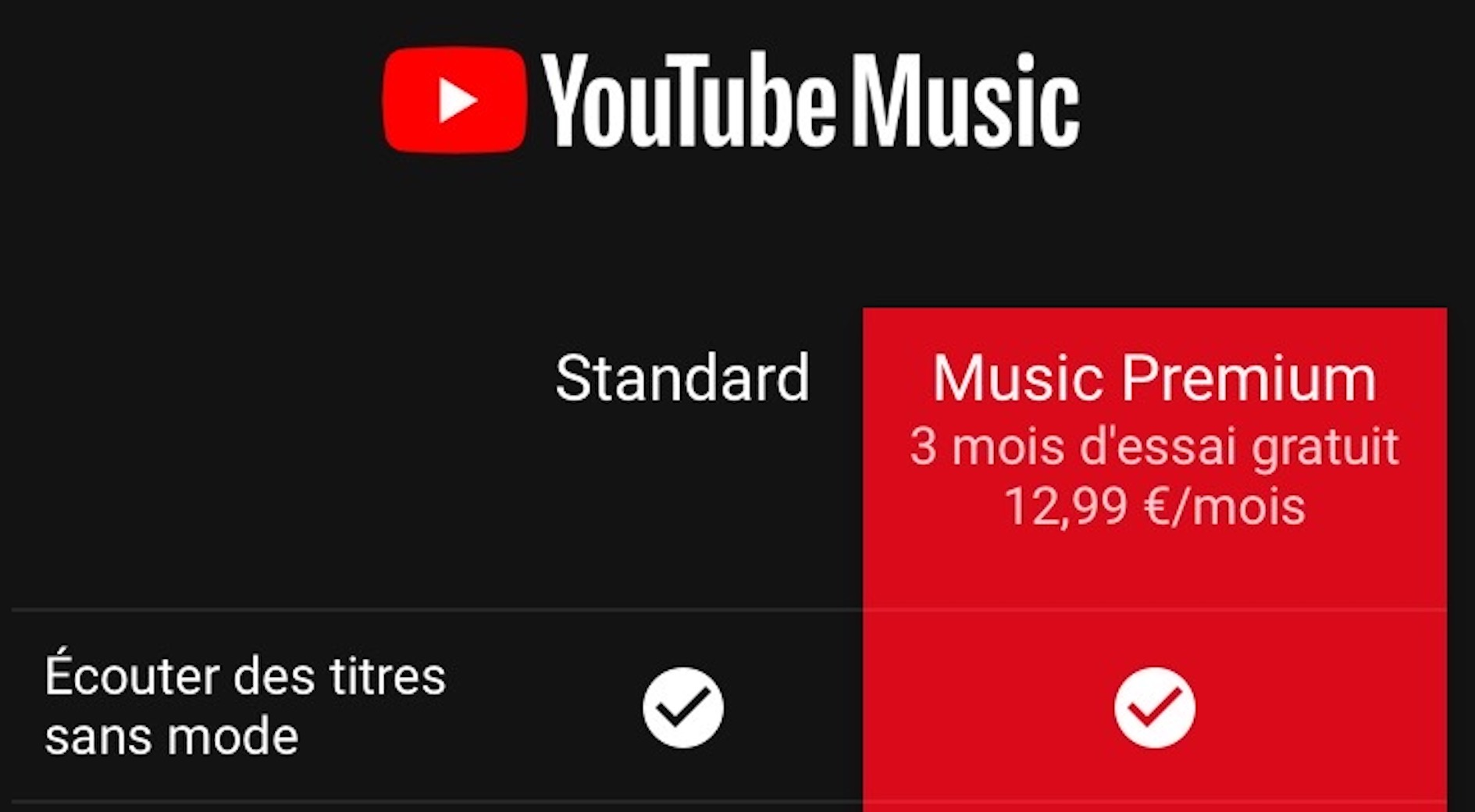 Do not create a YouTube Music Premium account with your iPhone Tech 4098cc7f8