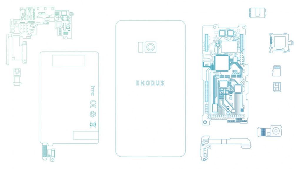 Exodus: aidez-nous à comprendre ce que HTC veut faire avec son smartphone blockchain