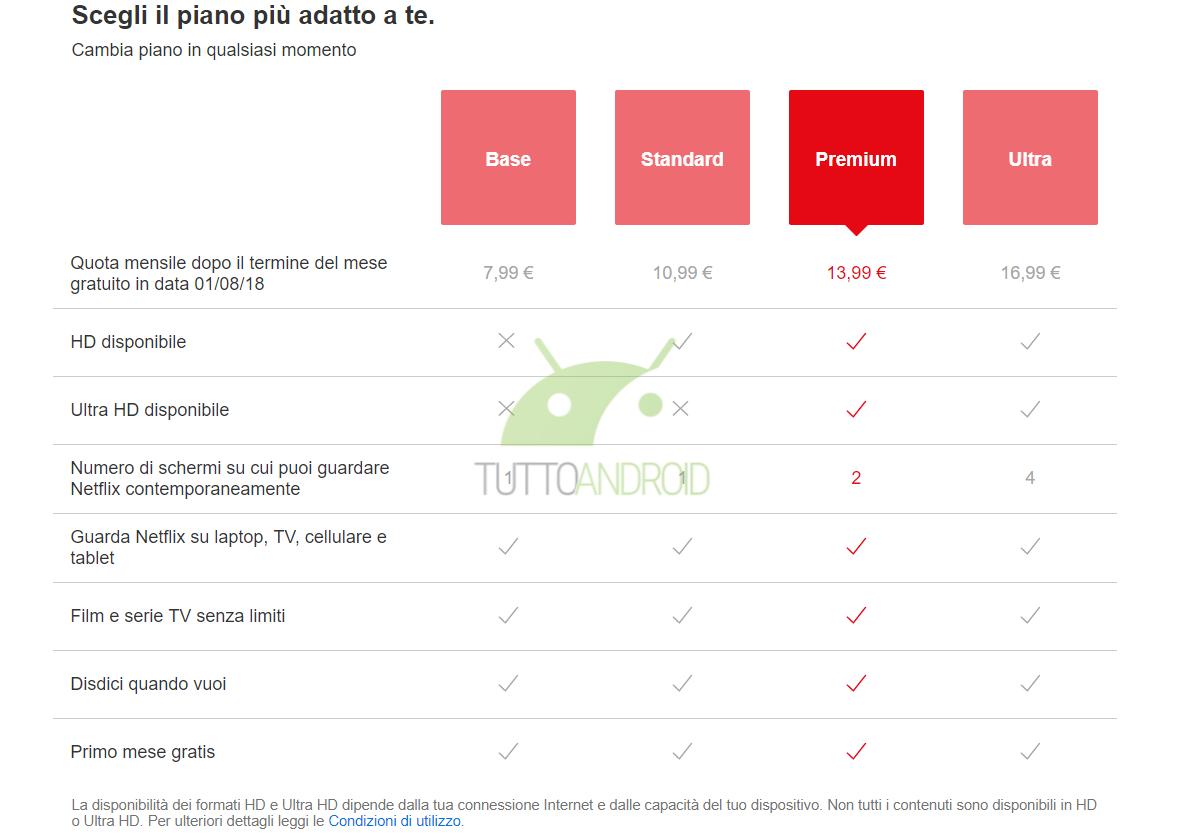 Netflix Ultra : une nouvelle version de Netflix à 19,99€ par mois