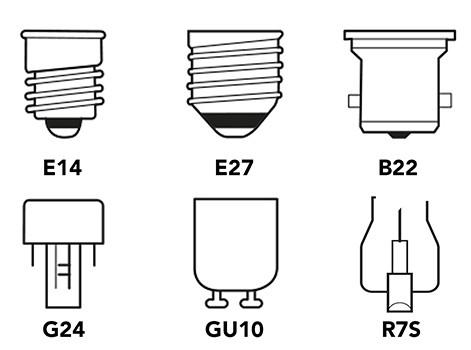 philips hue lifx comment bien choisir ses ampoules connect es tech numerama. Black Bedroom Furniture Sets. Home Design Ideas