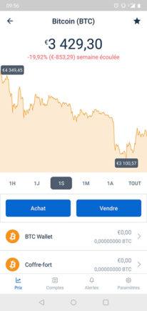 Coinbase bitcoin cours