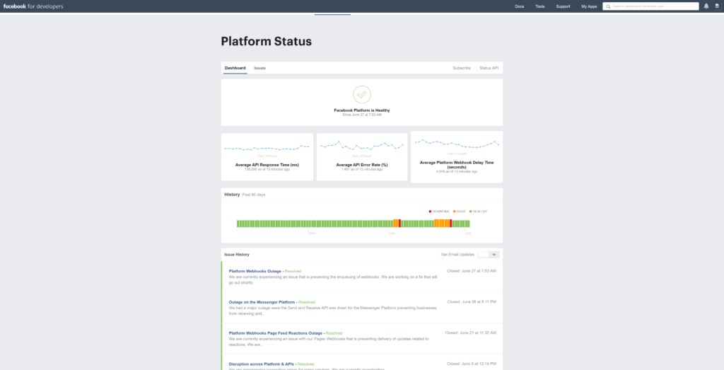 Platform Status Facebook