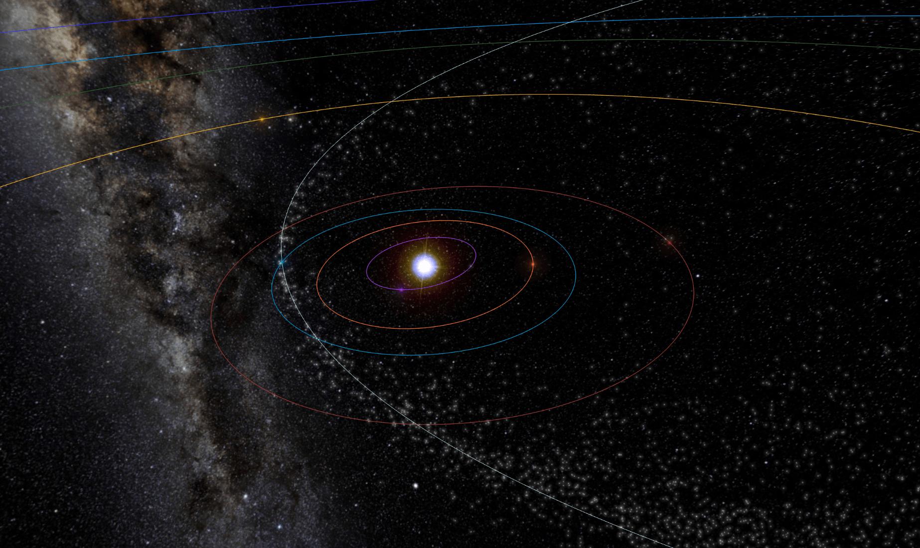 étoiles Filantes Comment Observer Les Célèbres Perséïdes
