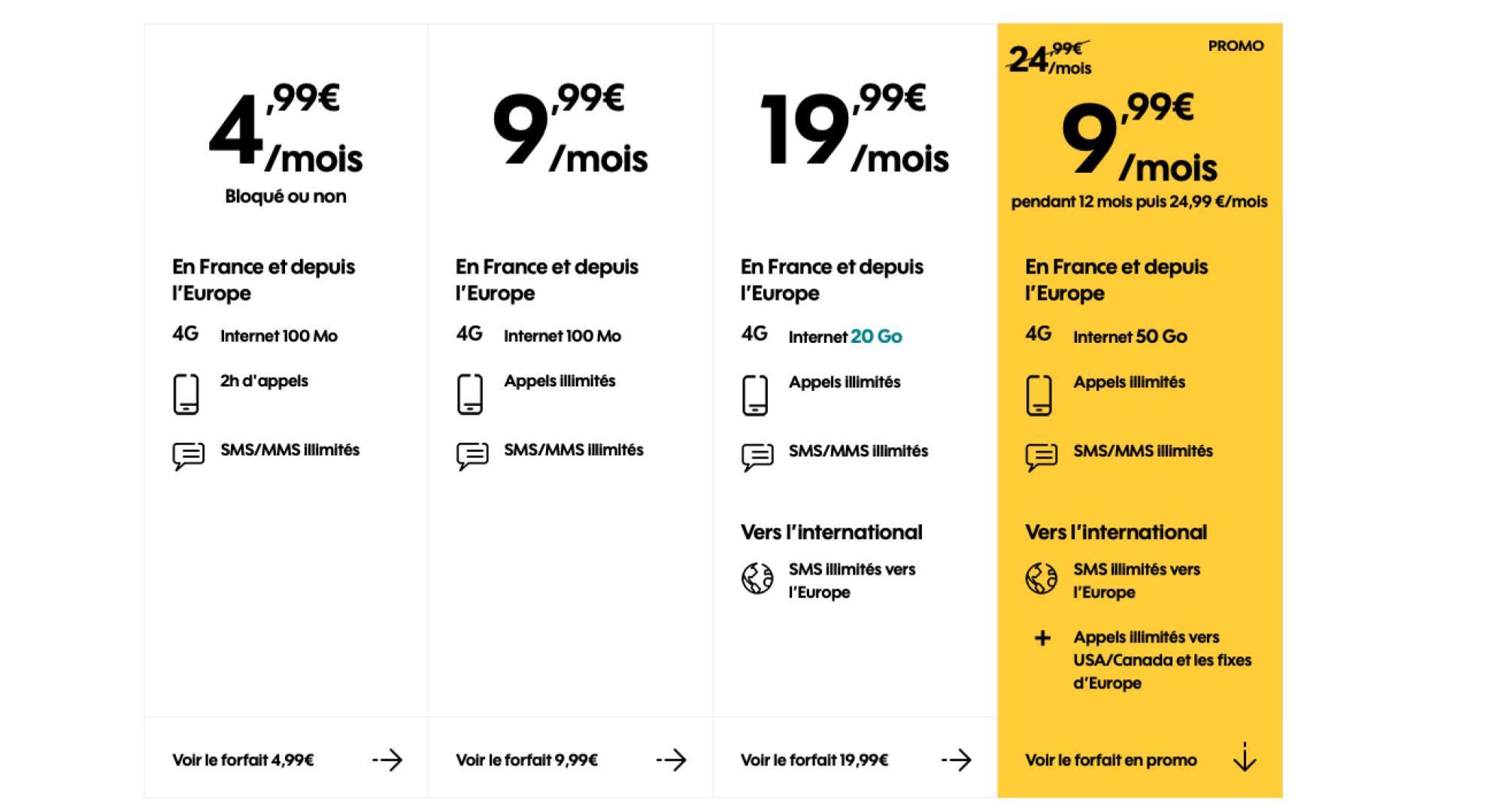 Le Deal du Jour : 50 Go chez Sosh pour le prix d'un Coca sur les Champs-Élysées
