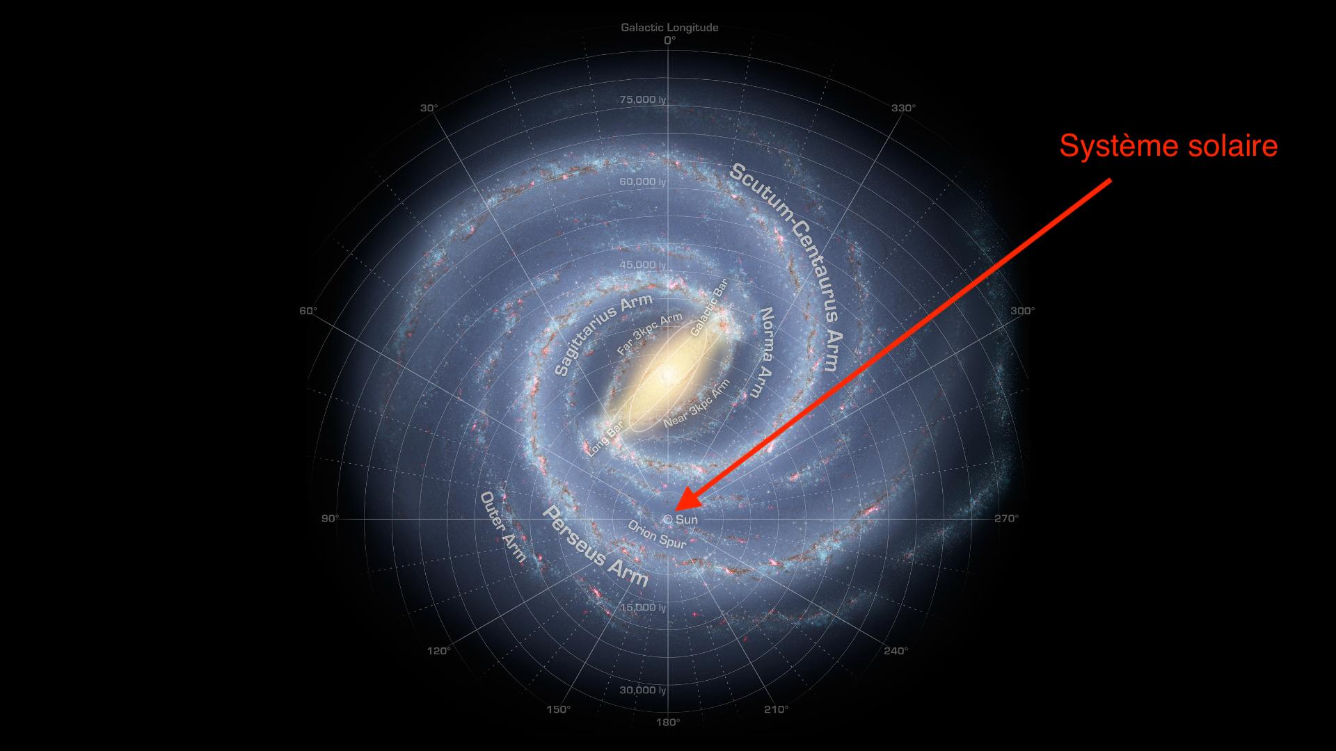 L'UNIVERS un spectacle magnifique - Page 2 Voie-lactee-position-soleil-espace