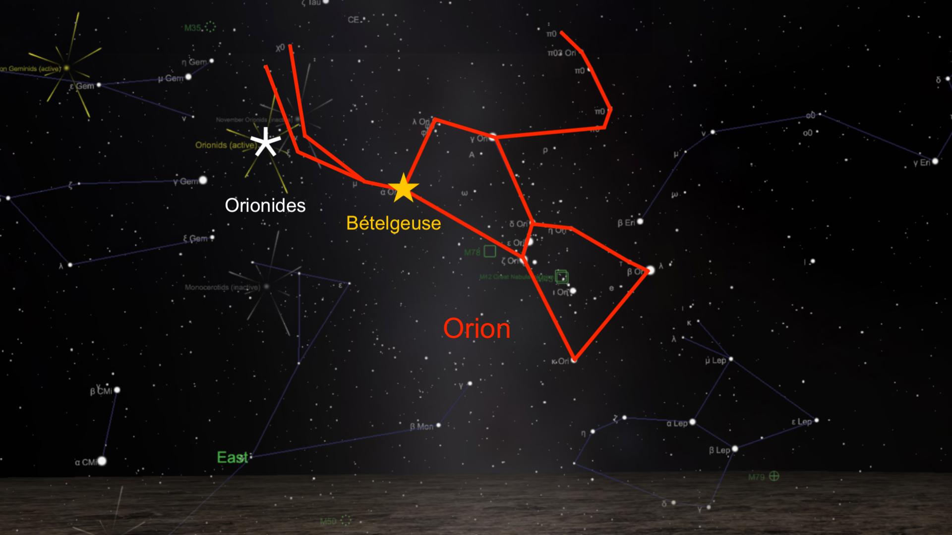 Comment Voir Lessaim Détoiles Filantes Des Orionides Dans