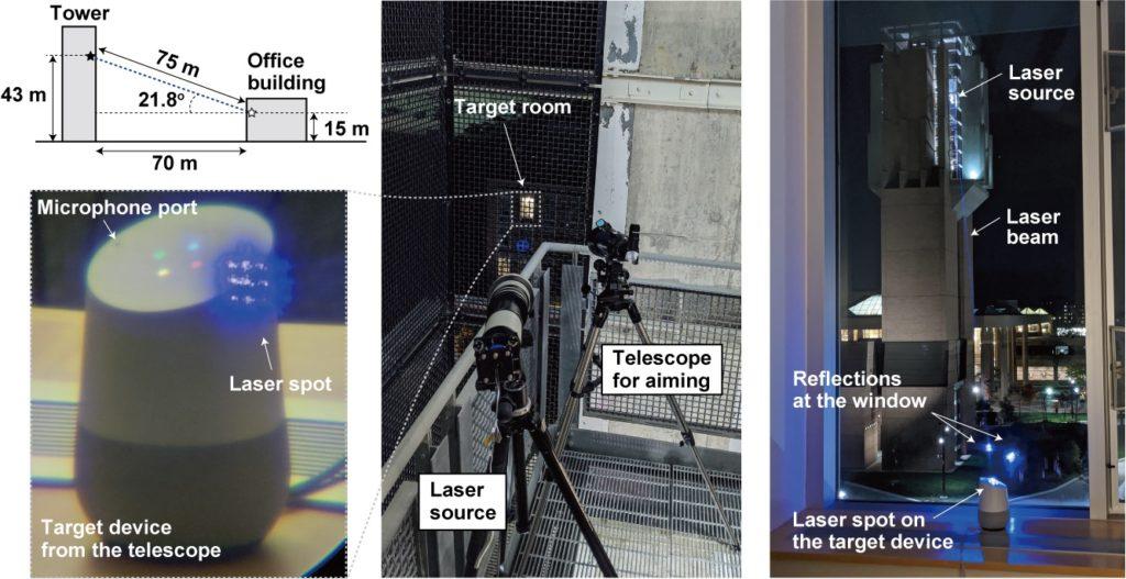 configuration laser