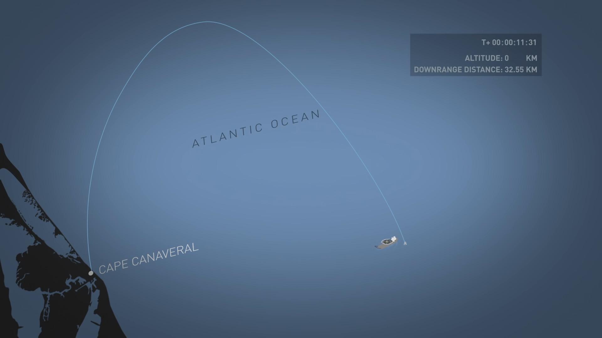 Dernier grand test avant les vols habités : SpaceX montre comment doit fonctionner le système d'urgence