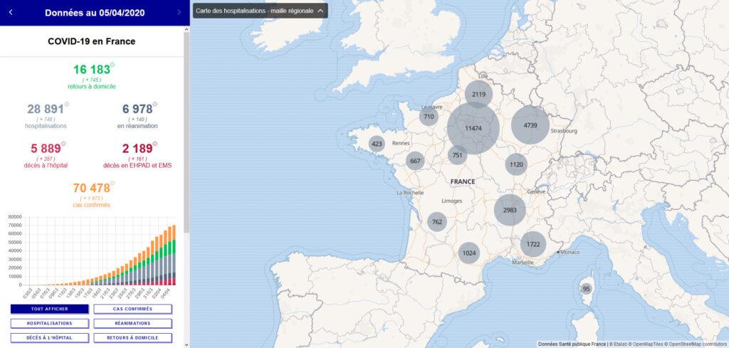 COVID-19 en France