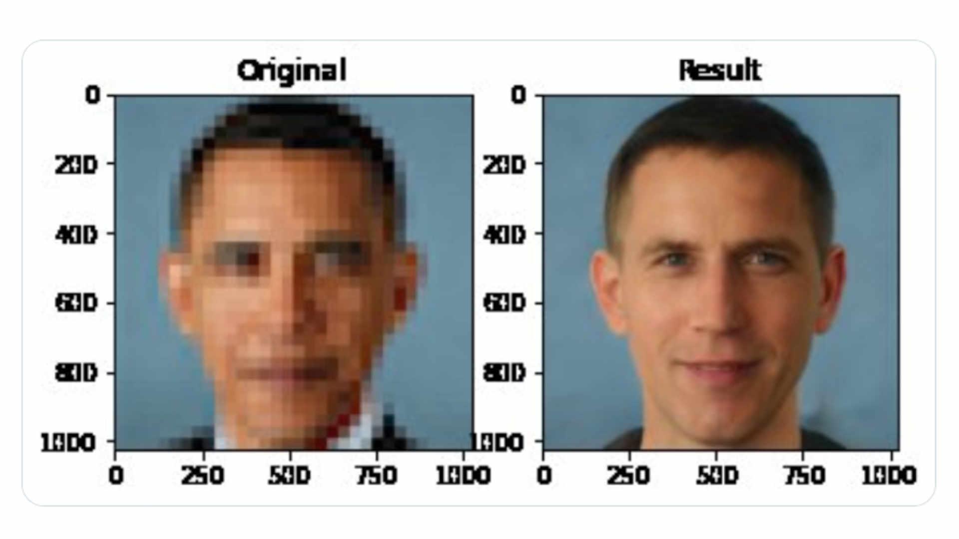 Si vous pensiez encore que les IA ne peuvent pas être racistes, voici une nouvelle preuve