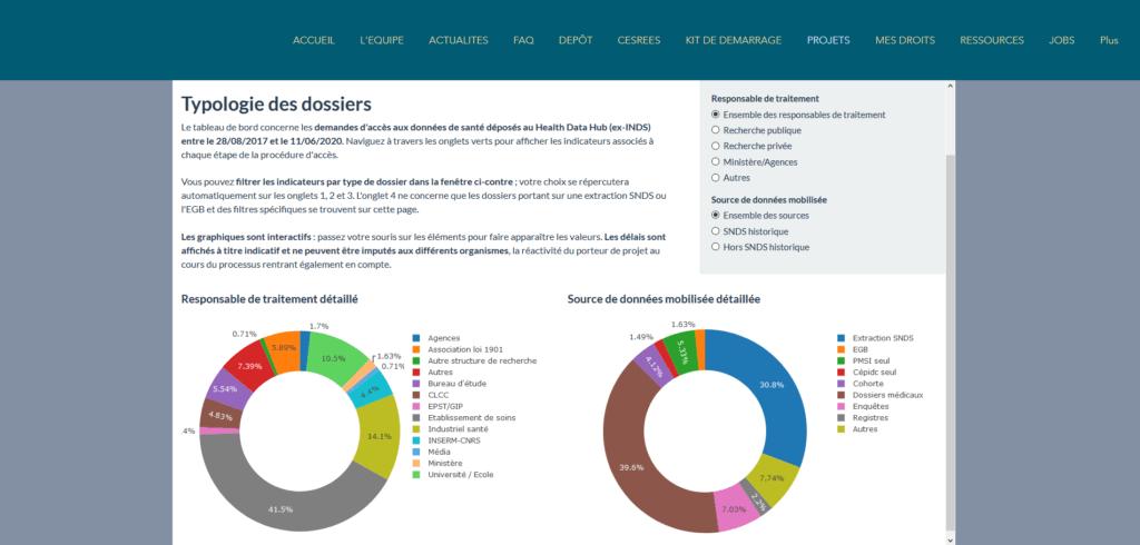 Projets Health Data Hub