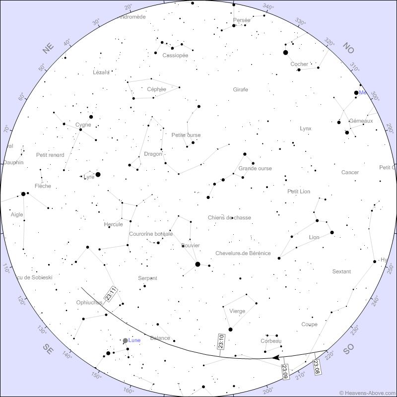 Starlink 8e tir Lune 4 juin
