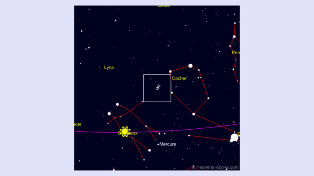 Neowise Position