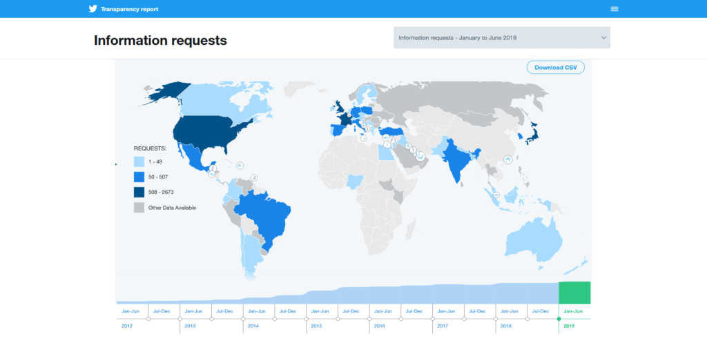 Twitter rapport de transparence