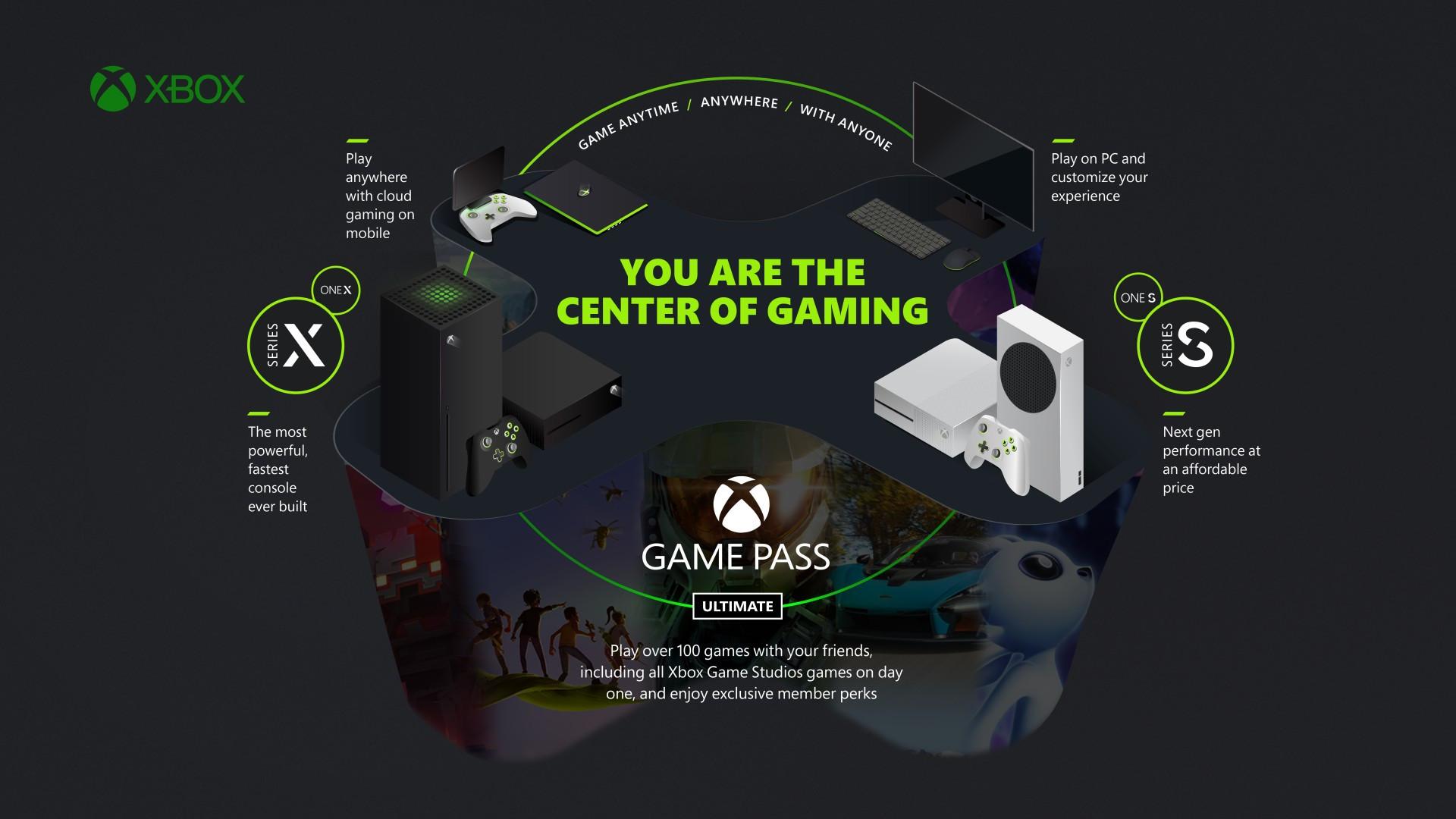 https://www.numerama.com/content/uploads/2020/09/xboxeco_playeratthecenter_9-28_1920x1080_jpg.jpg