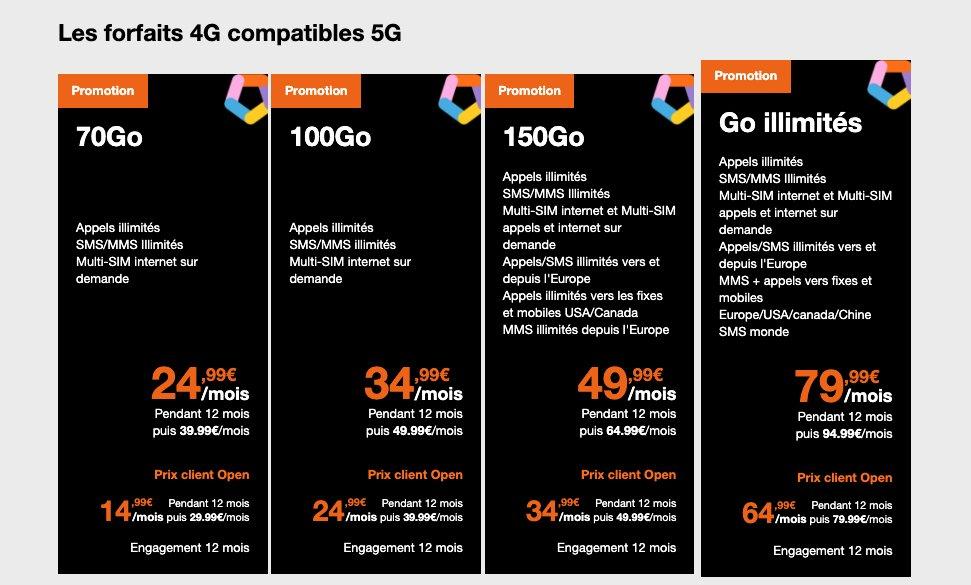 Forfaits Orange 5G
