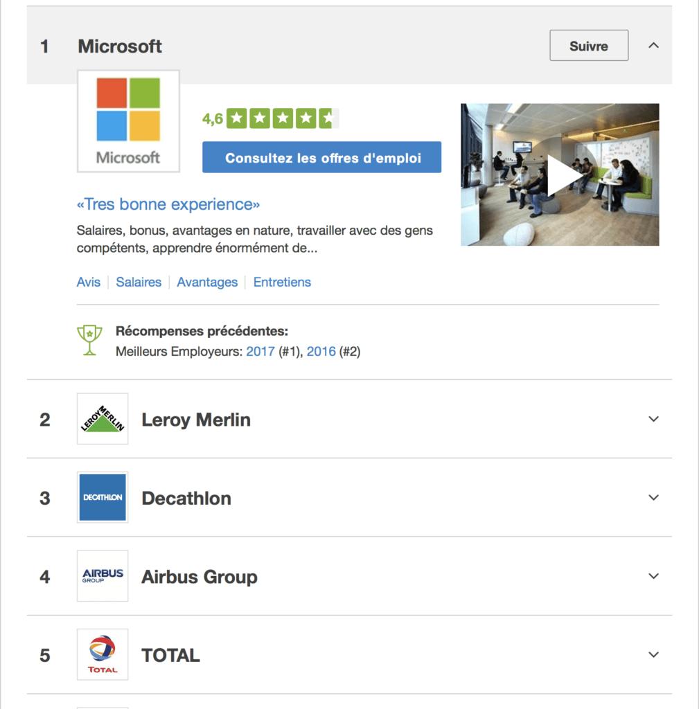 Glassdoor : Microsoft France est l'entreprise la plus ...