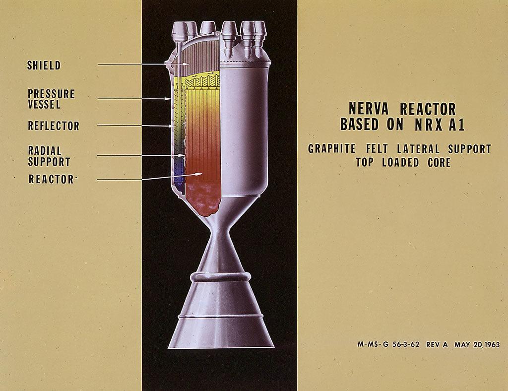 NERVA moteur