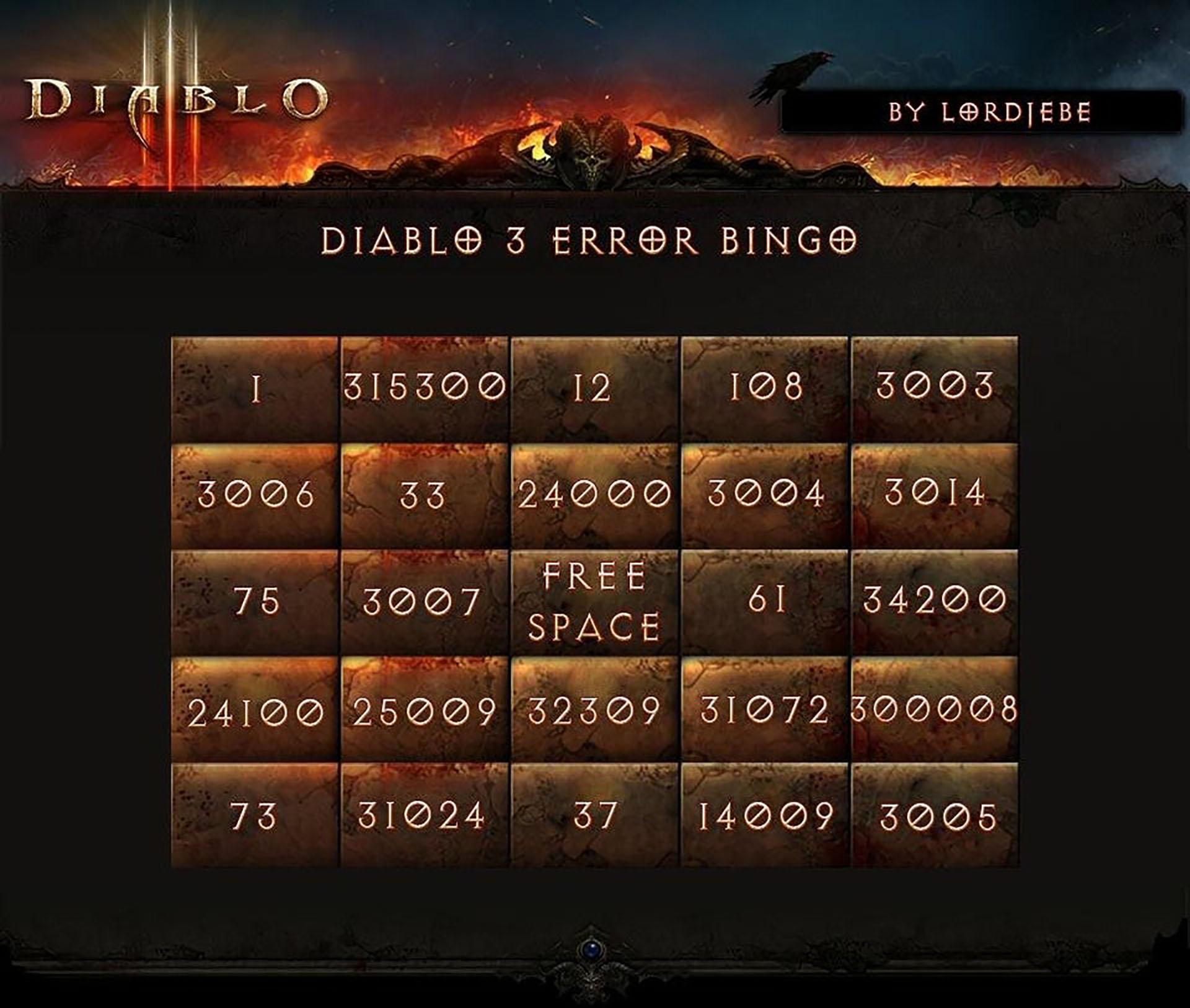 Diablo 3 erreurs