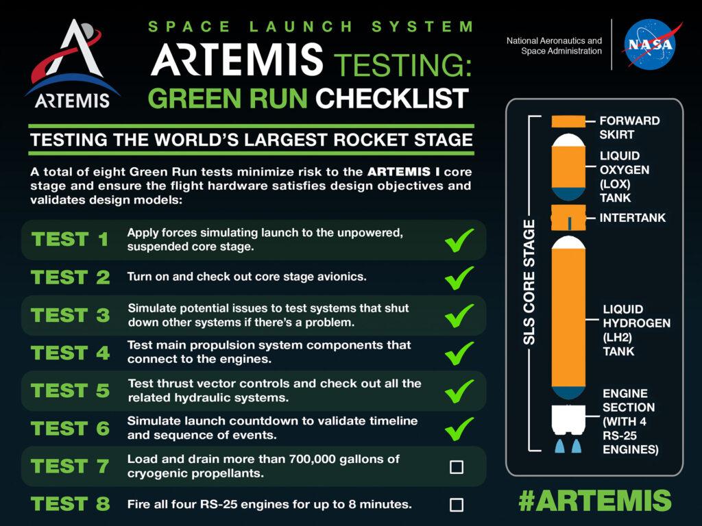 SLS Core Stage Green Run Testing