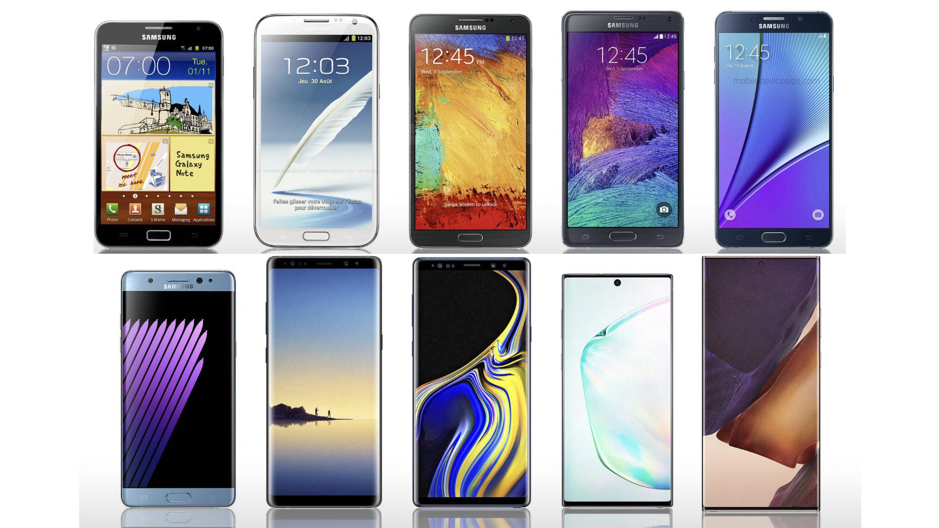 Pourquoi Samsung a raison de se détacher des Galaxy Note